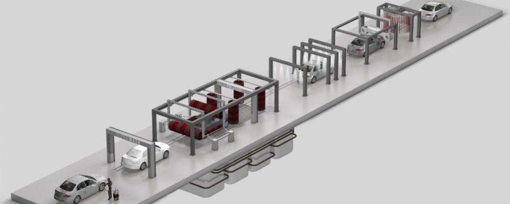 Caramba Prozesslösungen für die Autowaschanlage