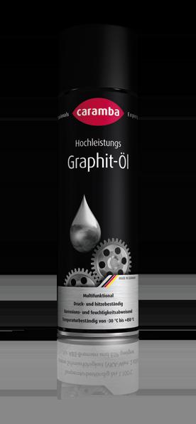 Krachtige Grafiet-olie