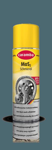 Schmieröl MoS2
